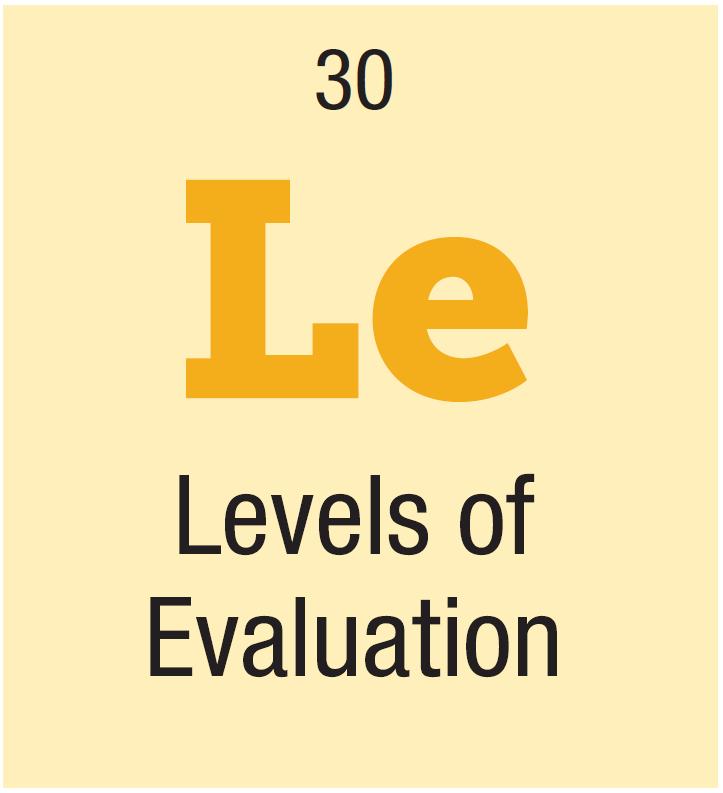 30 LevelsOfEvaluation