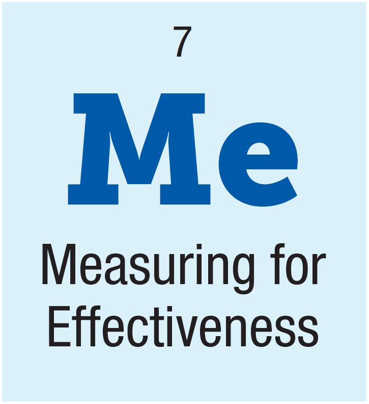 7 Measuring