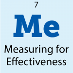 measuring for effectiveness