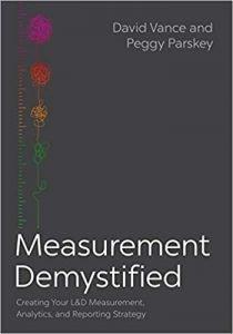 Measurement Demystified